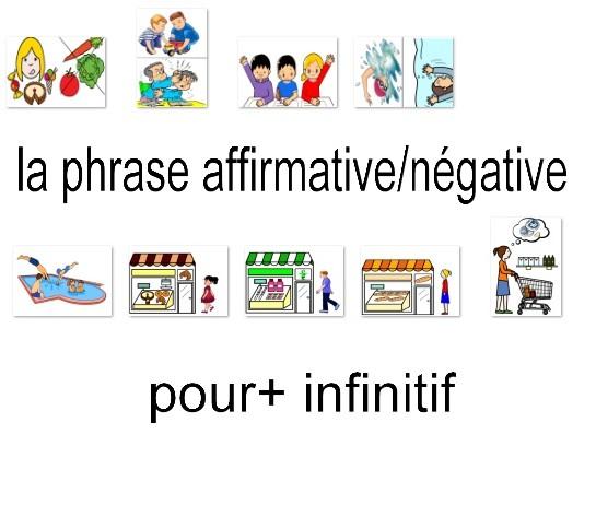 négative