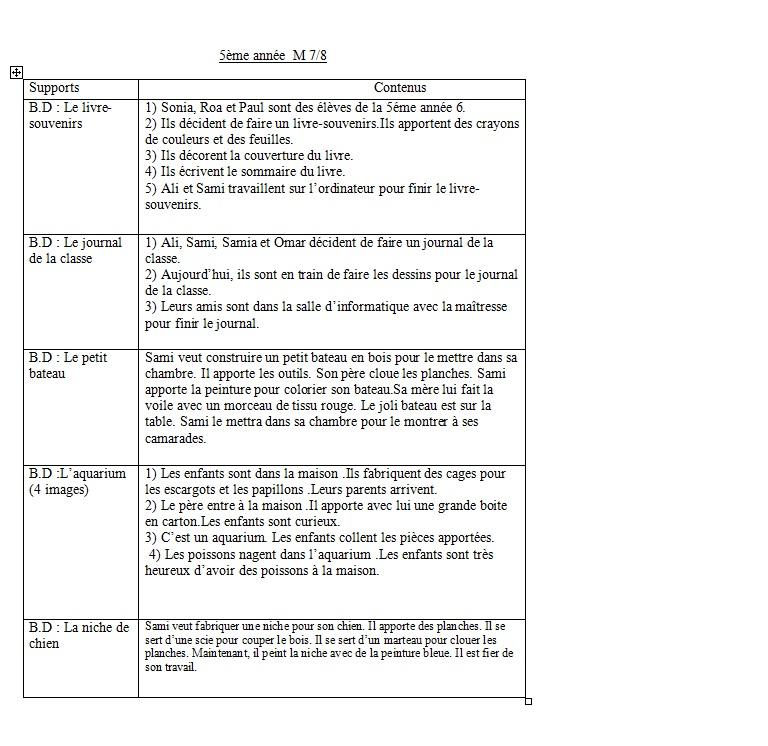 évaluation 4