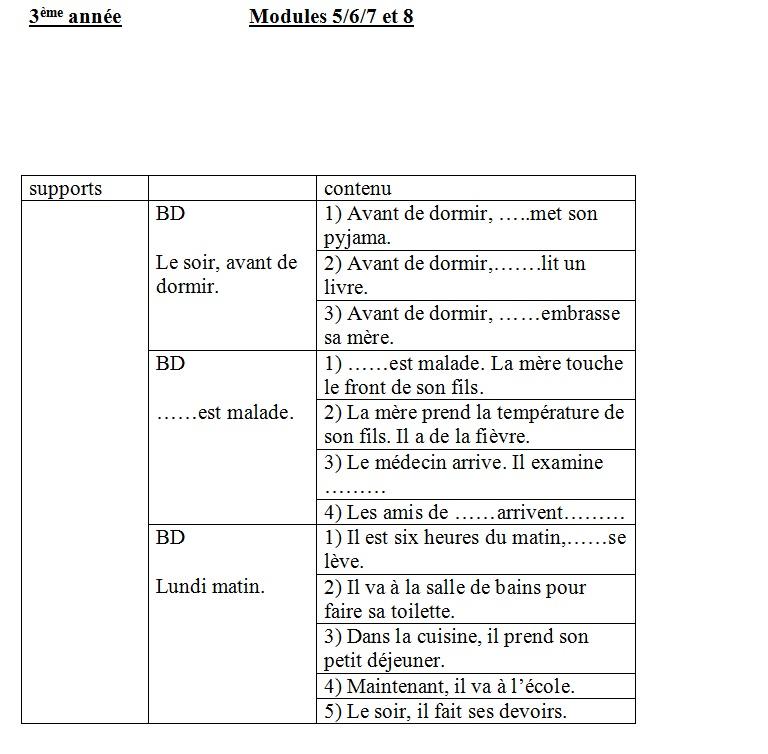 evaluation 3ème