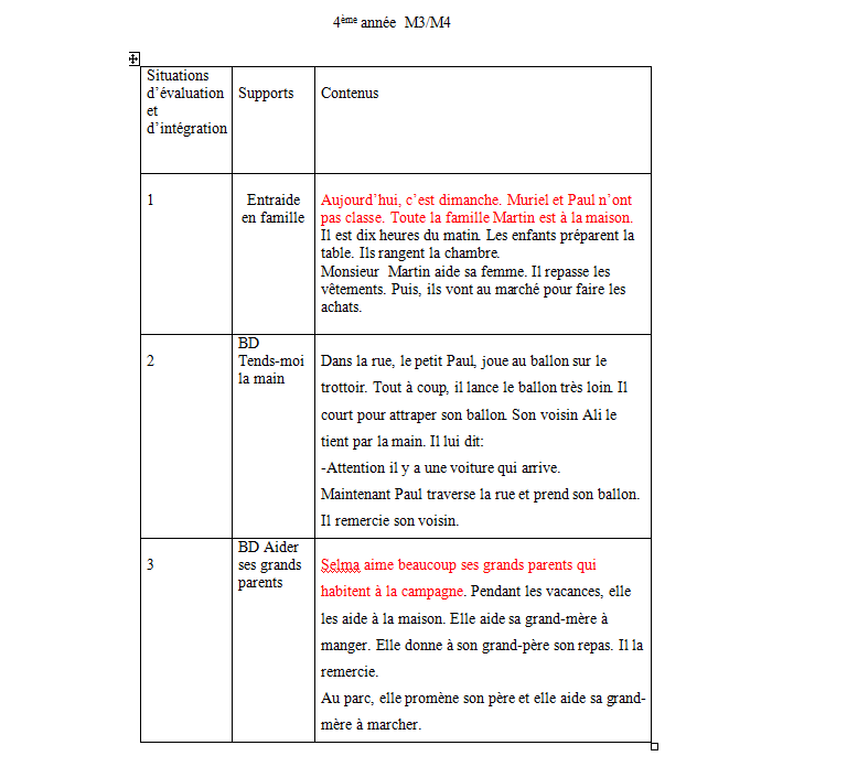 Evaluation Et Integration 4eme Annee Modules 3 Et 4