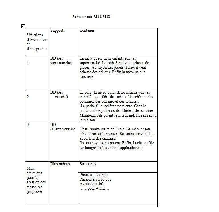 evaluation 11et12