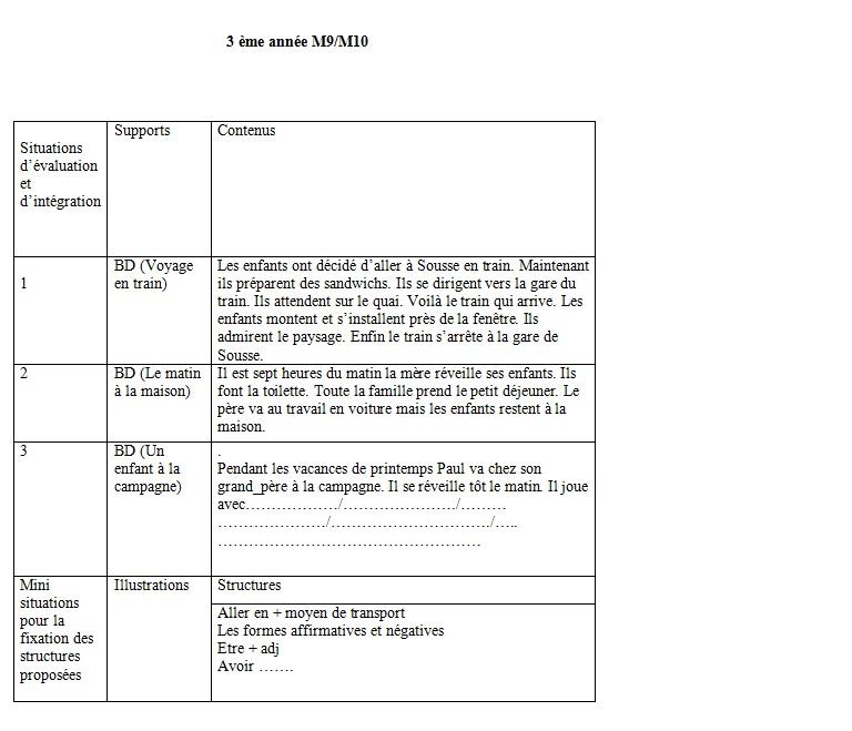 evaluation 9et10