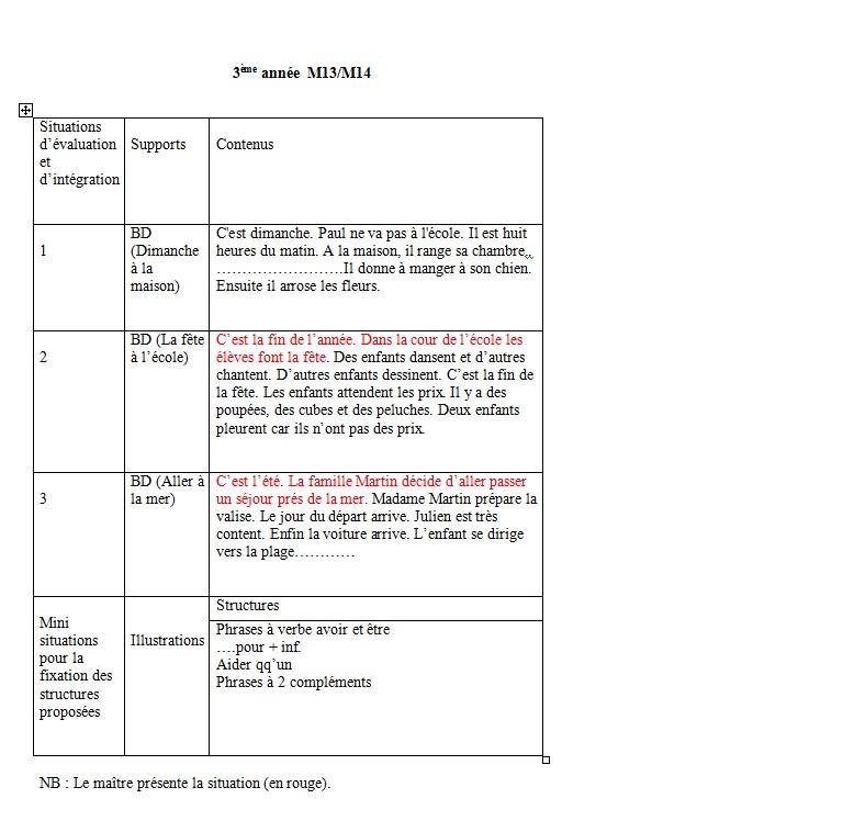evaluation13et14