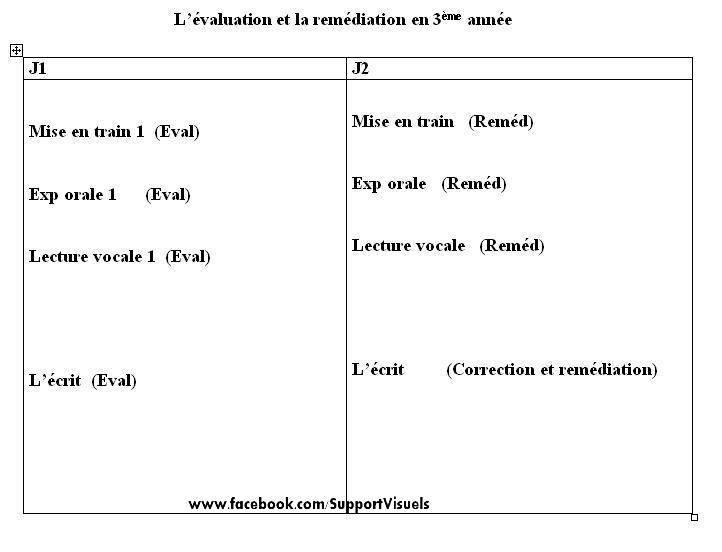evaluation3ème
